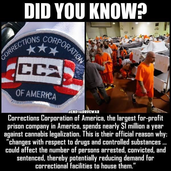 Corrections Corporation