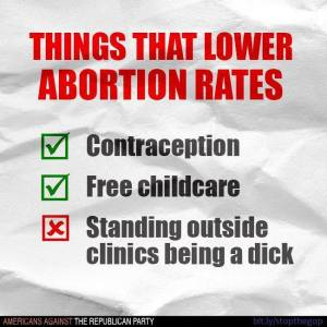 Abortion Rates
