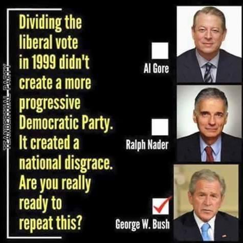 Progressive Vote
