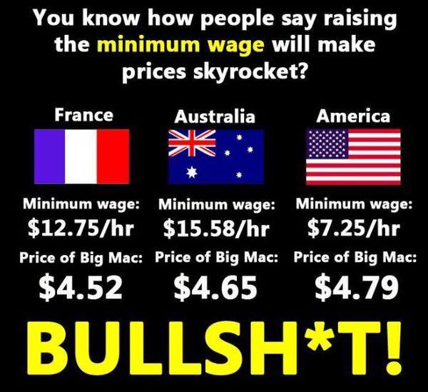 Minimum Wage Bullshit