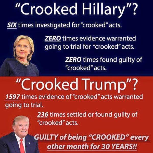 Crooked Trump Hillary