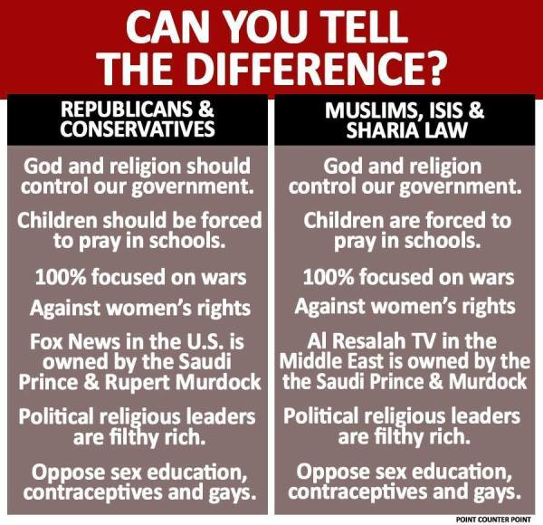 GOP Sharia