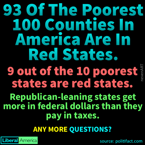 red-states-poverty